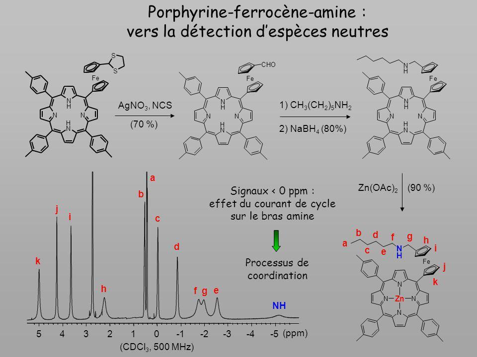 Porphyrine-ferrocène-amine : vers la détection d'espèces neutres