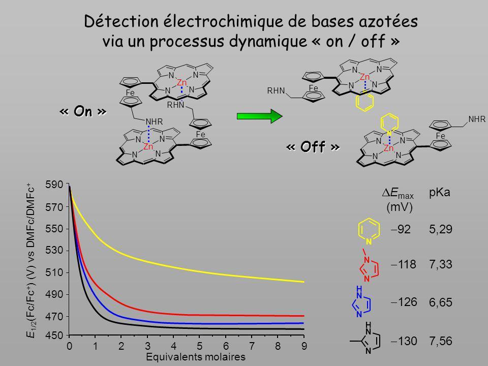 Détection électrochimique de bases azotées