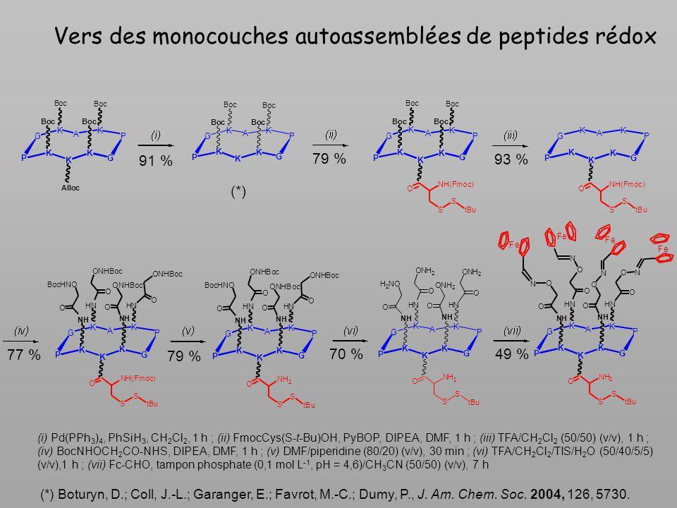 Vers des monocouches autoassemblées de peptides rédox
