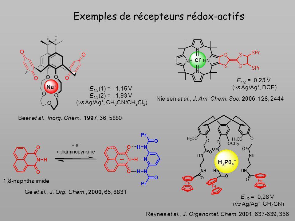 Exemples de récepteurs rédox-actifs