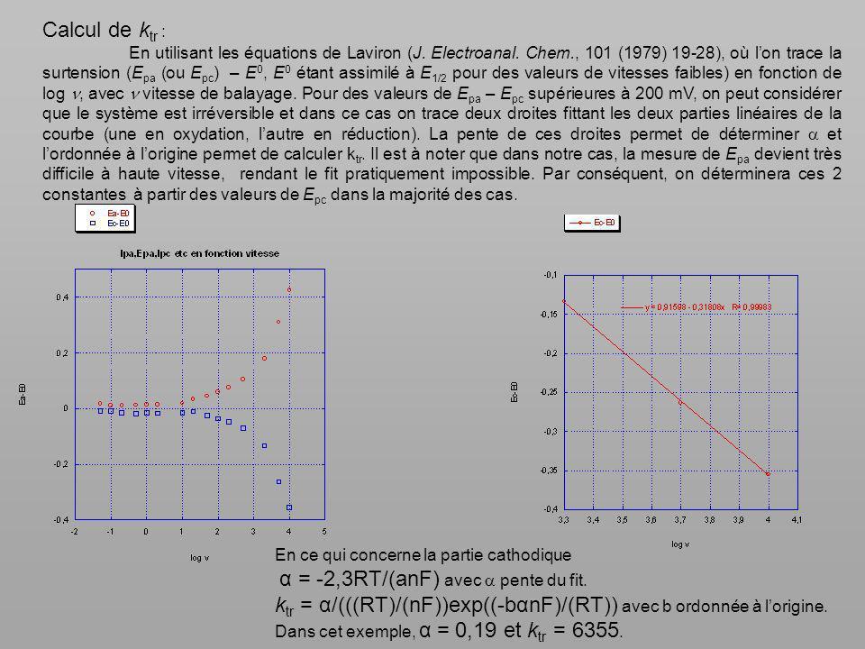 ktr = α/(((RT)/(nF))exp((-bαnF)/(RT)) avec b ordonnée à l'origine.