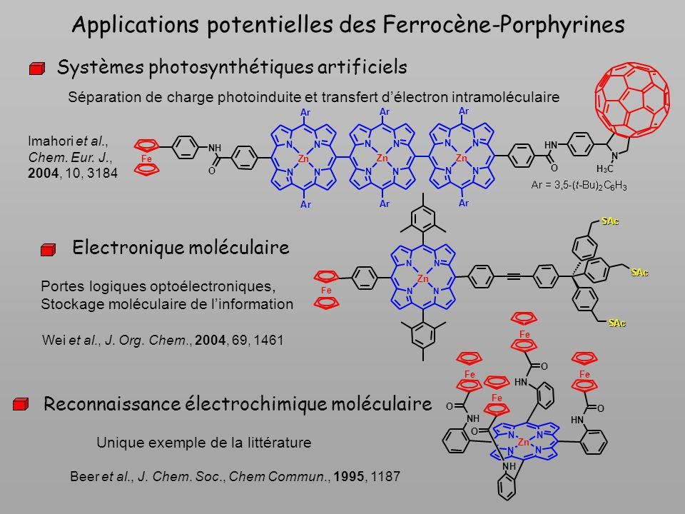 Applications potentielles des Ferrocène-Porphyrines