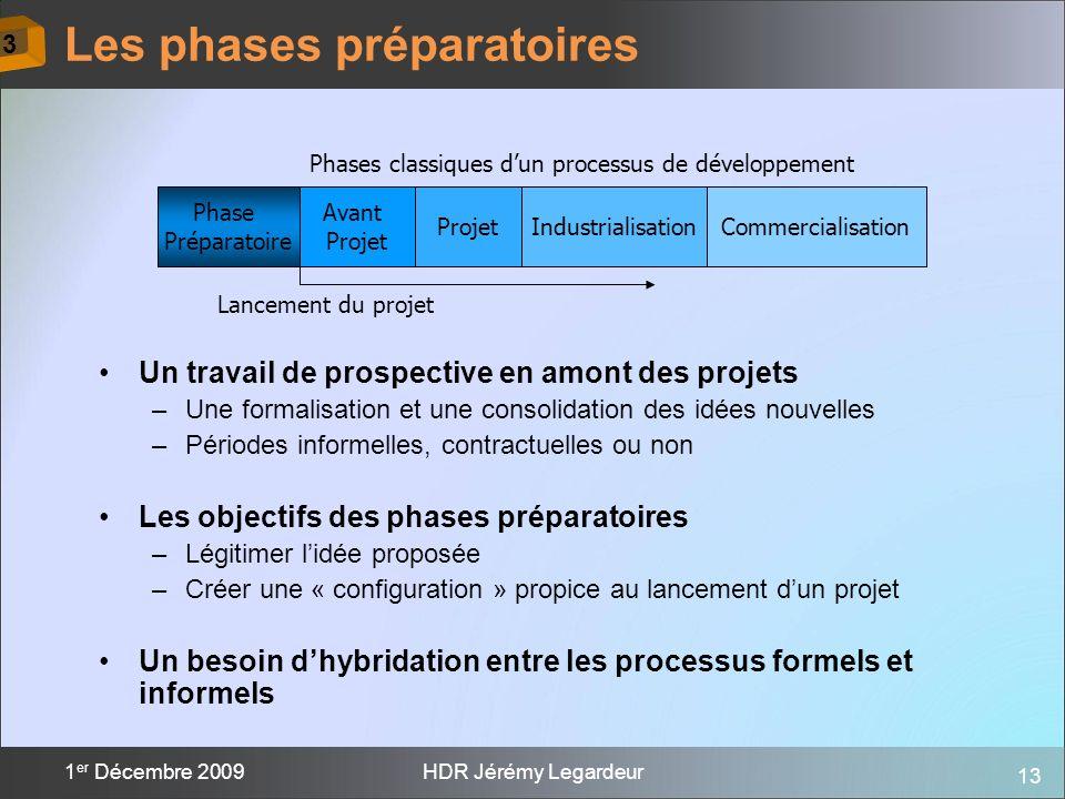 Les phases préparatoires