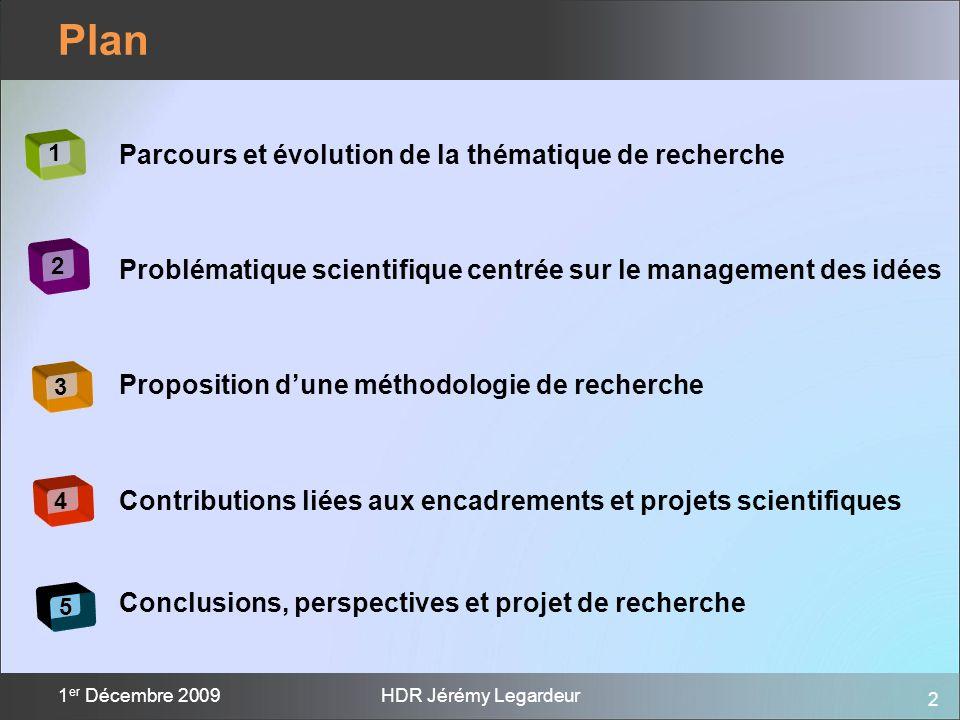 Plan Parcours et évolution de la thématique de recherche