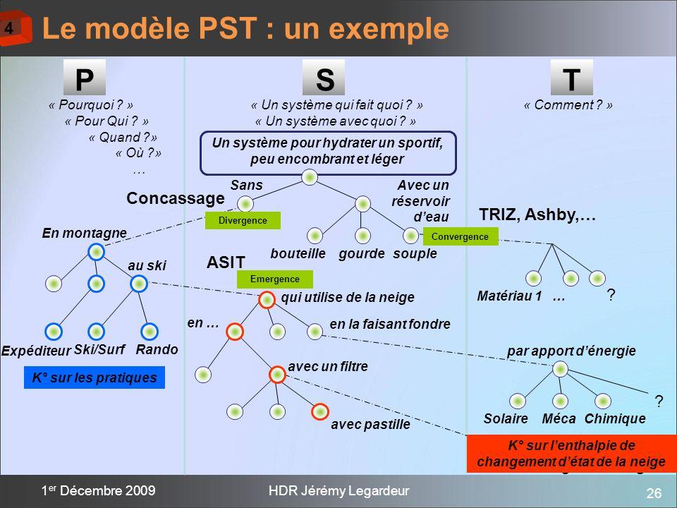 Le modèle PST : un exemple