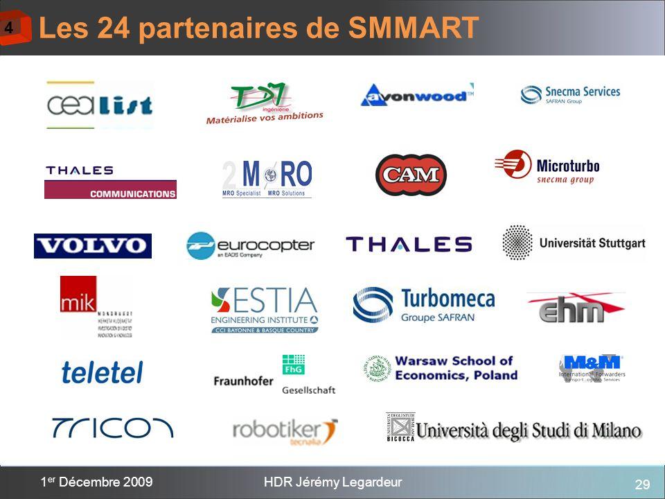 Les 24 partenaires de SMMART