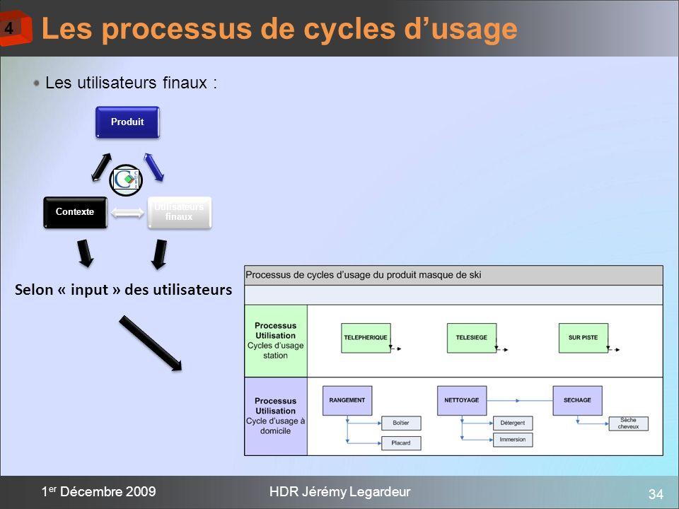 Les processus de cycles d'usage