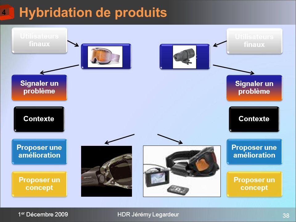 Hybridation de produits