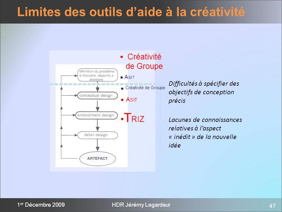 Limites des outils d'aide à la créativité