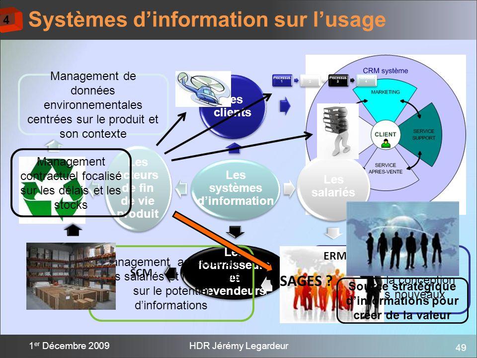 Systèmes d'information sur l'usage