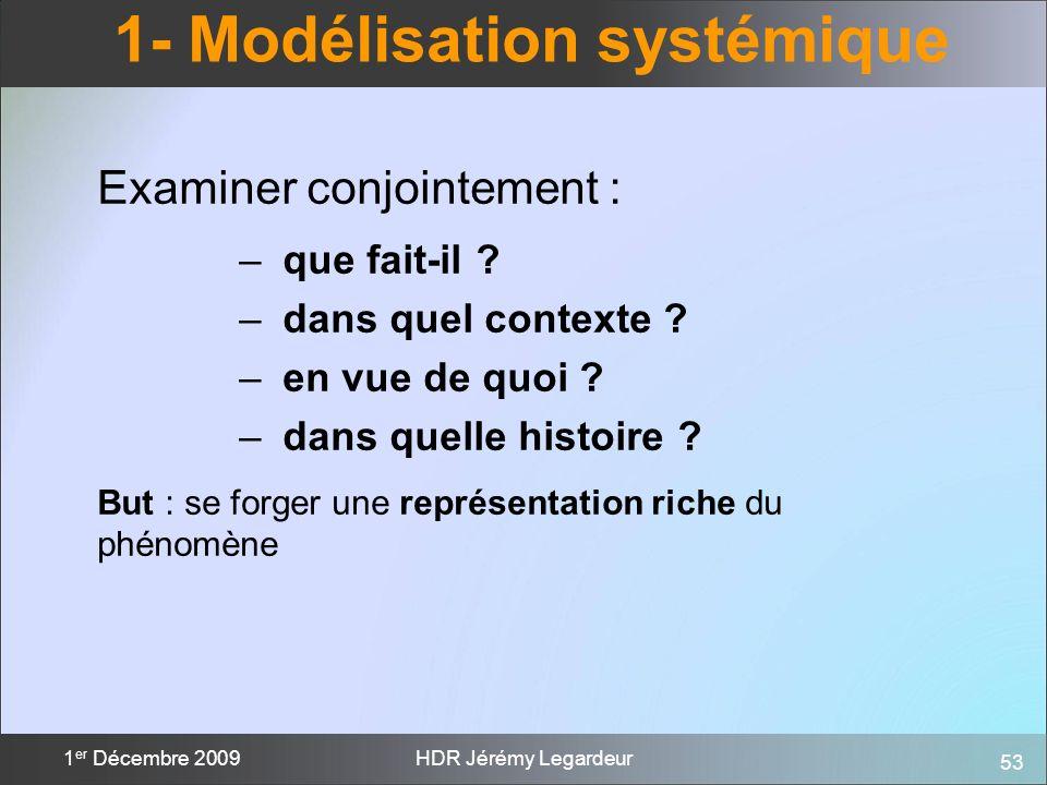 1- Modélisation systémique