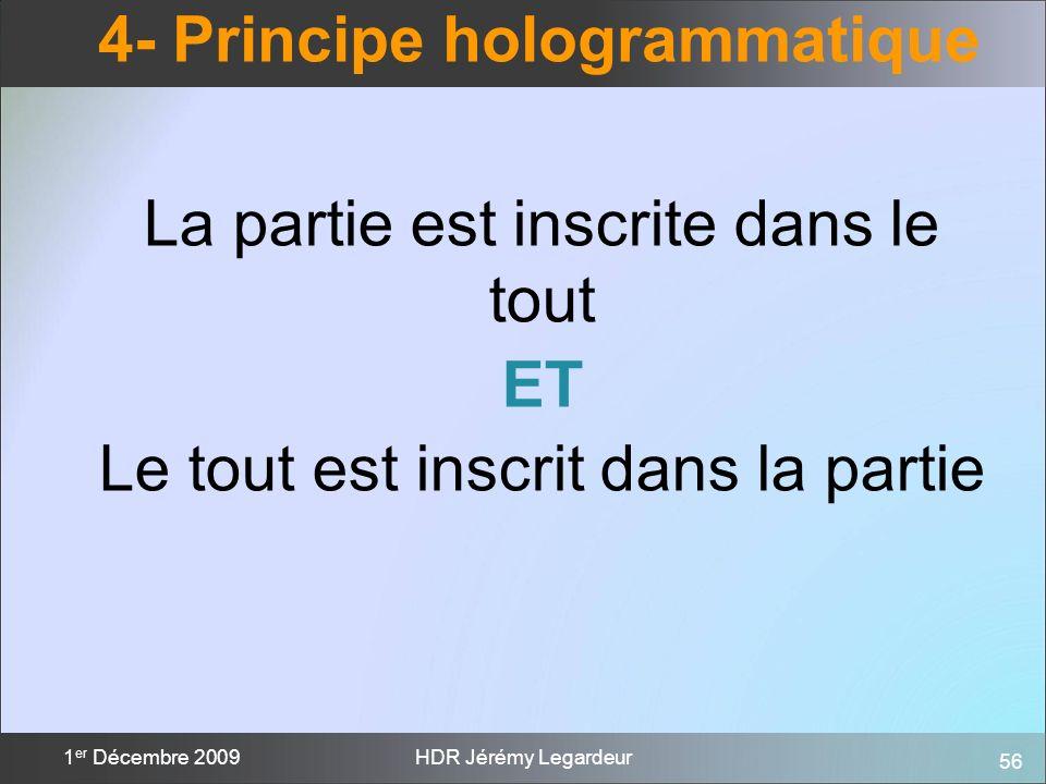 4- Principe hologrammatique