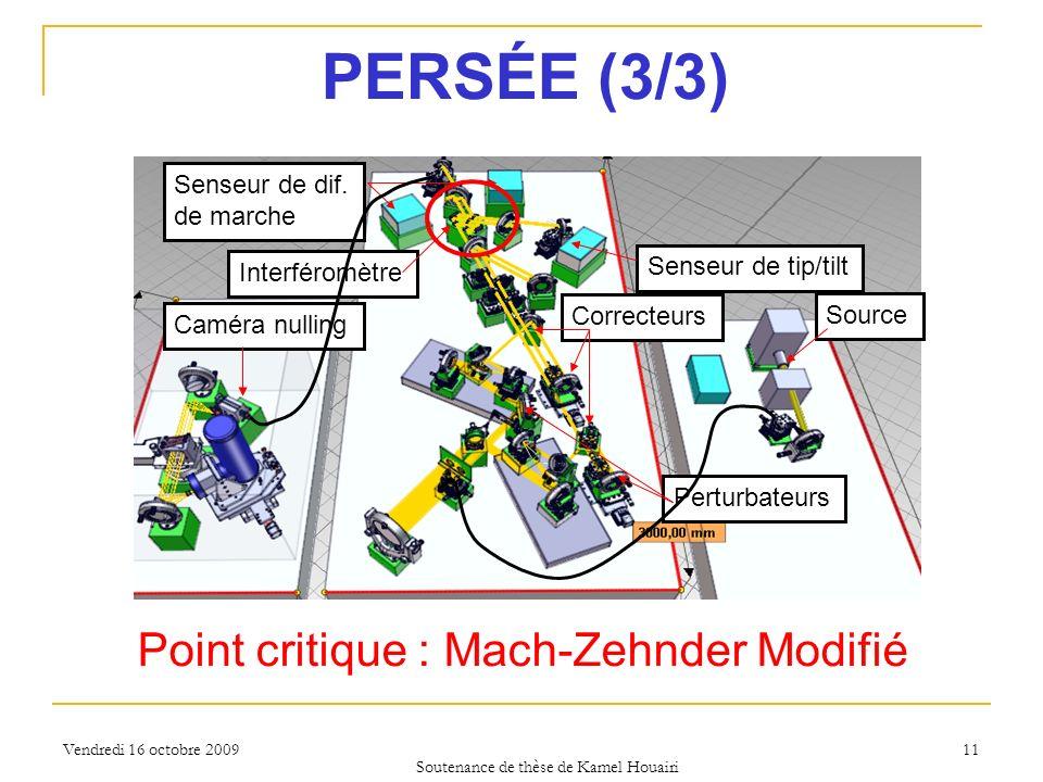 PERSÉE (3/3) Point critique : Mach-Zehnder Modifié Senseur de dif.