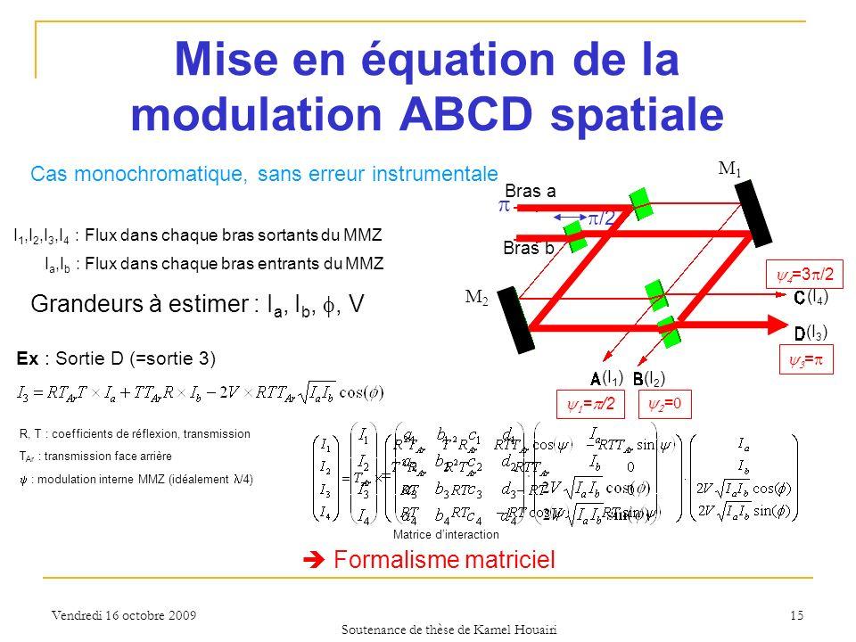 Mise en équation de la modulation ABCD spatiale