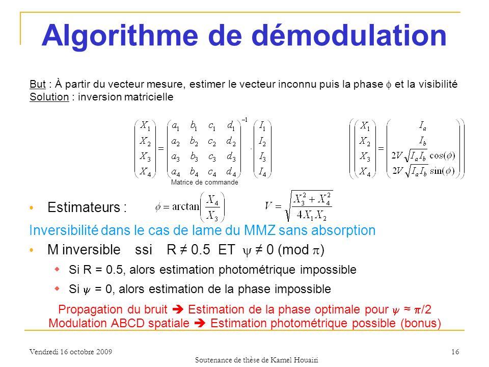 Algorithme de démodulation