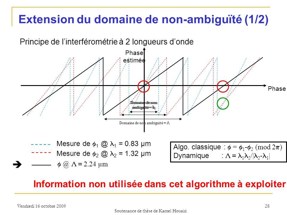 Extension du domaine de non-ambiguïté (1/2)