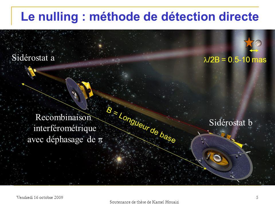 Le nulling : méthode de détection directe