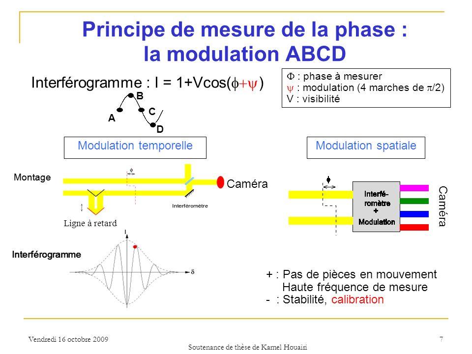 Principe de mesure de la phase : la modulation ABCD