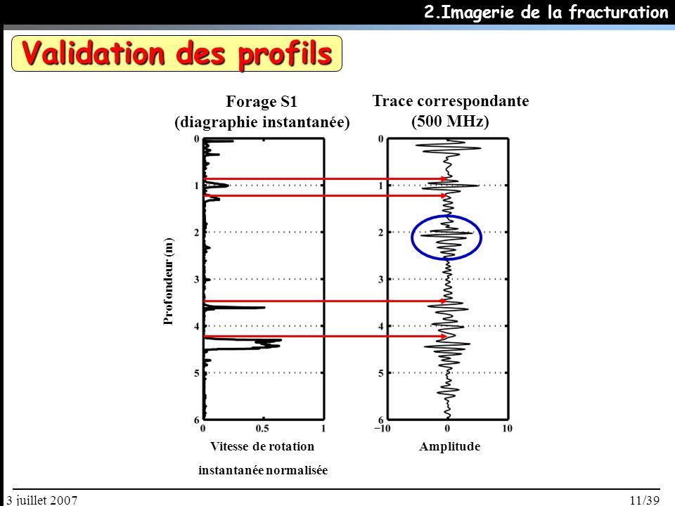 2.Imagerie de la fracturation