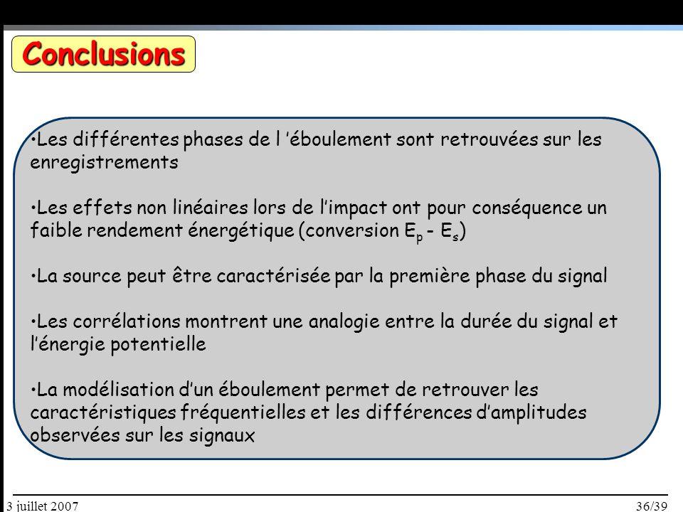 Conclusions Les différentes phases de l 'éboulement sont retrouvées sur les enregistrements.