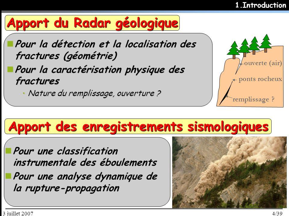 Apport du Radar géologique Apport des enregistrements sismologiques