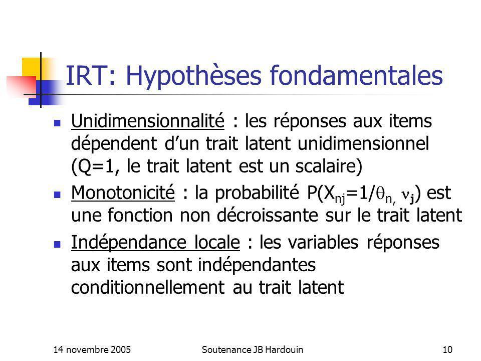 IRT: Hypothèses fondamentales