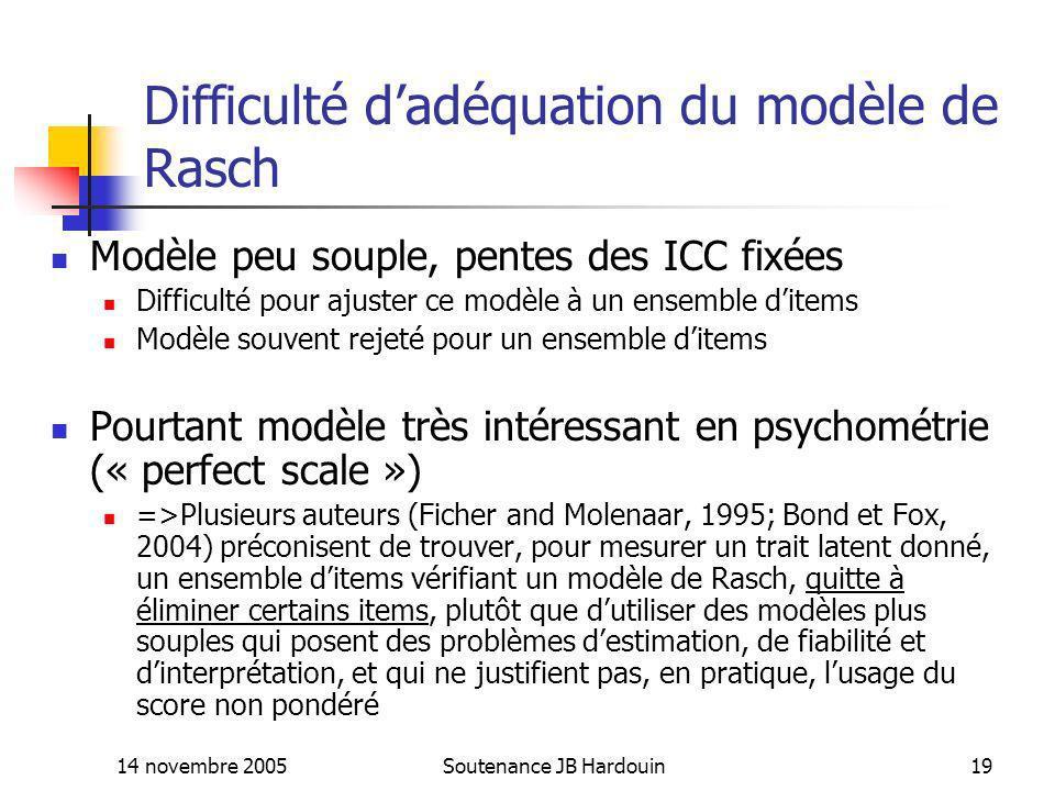 Difficulté d'adéquation du modèle de Rasch