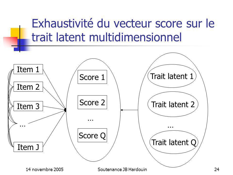 Exhaustivité du vecteur score sur le trait latent multidimensionnel