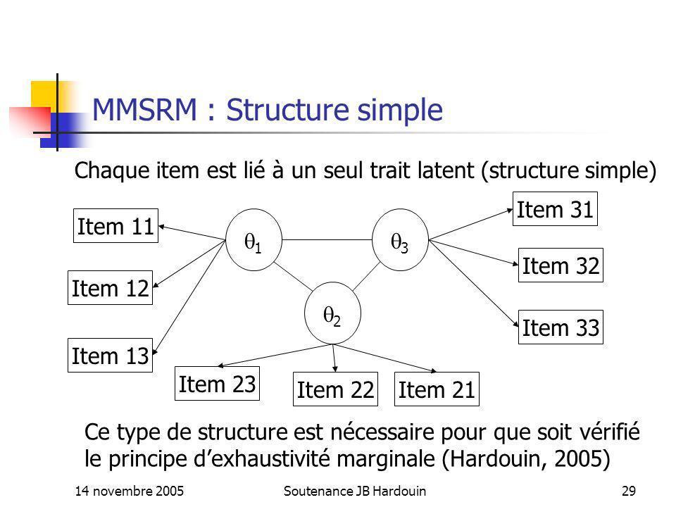 MMSRM : Structure simple