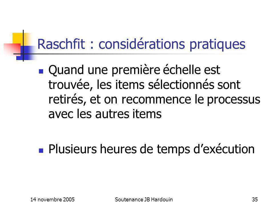 Raschfit : considérations pratiques