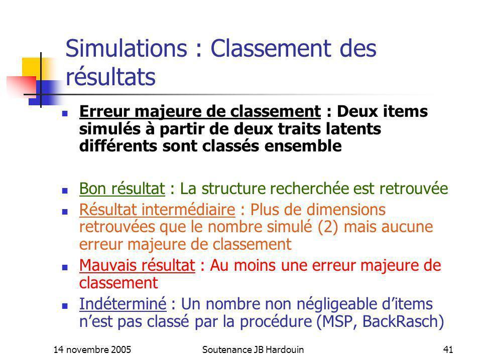 Simulations : Classement des résultats
