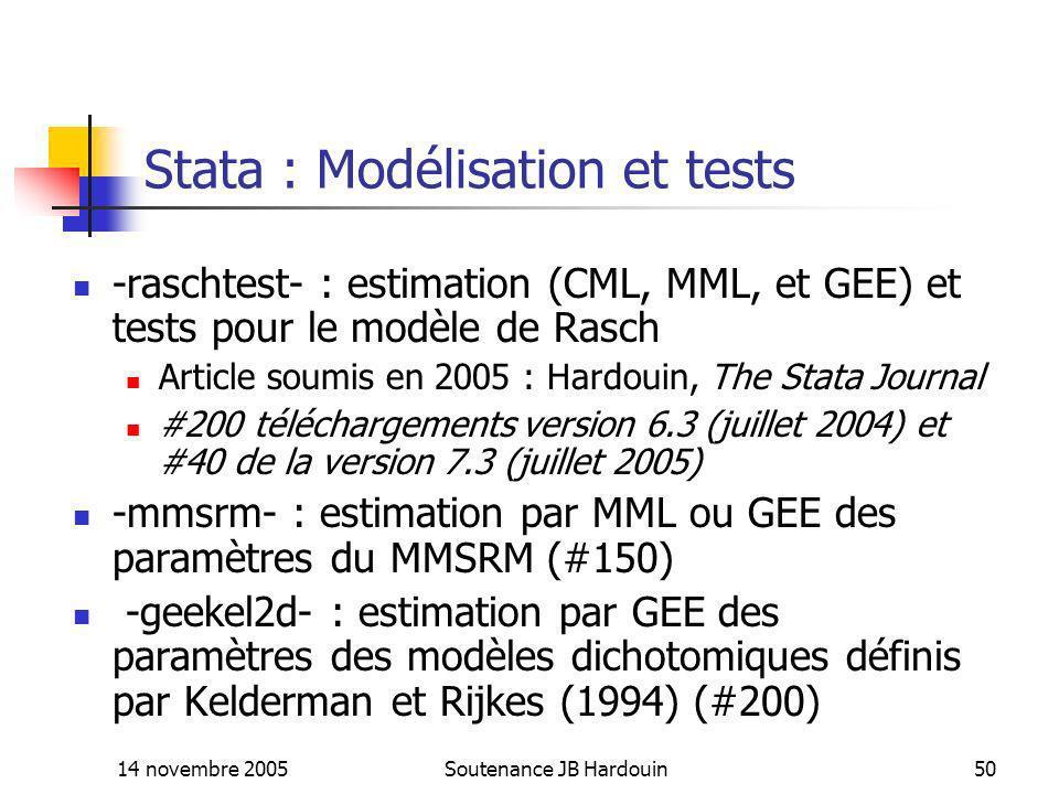 Stata : Modélisation et tests