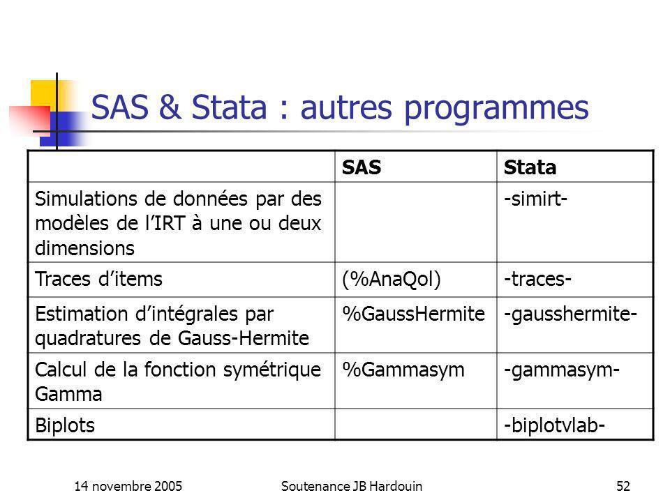 SAS & Stata : autres programmes