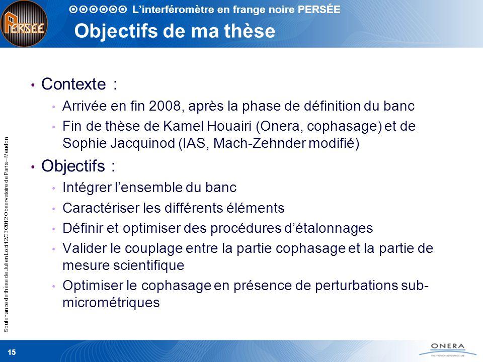 Objectifs de ma thèse Contexte : Objectifs :