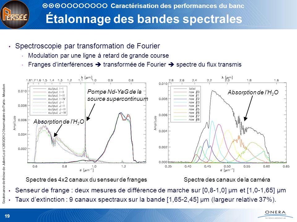 Étalonnage des bandes spectrales