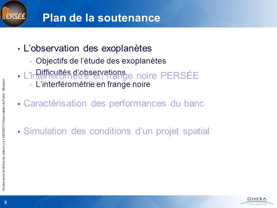 Plan de la soutenance L'observation des exoplanètes
