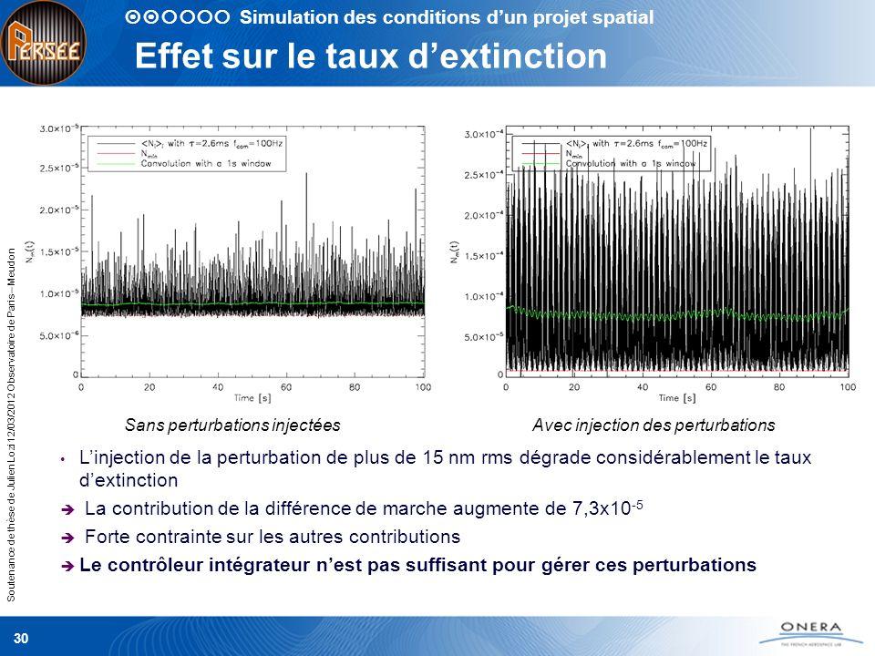 Effet sur le taux d'extinction
