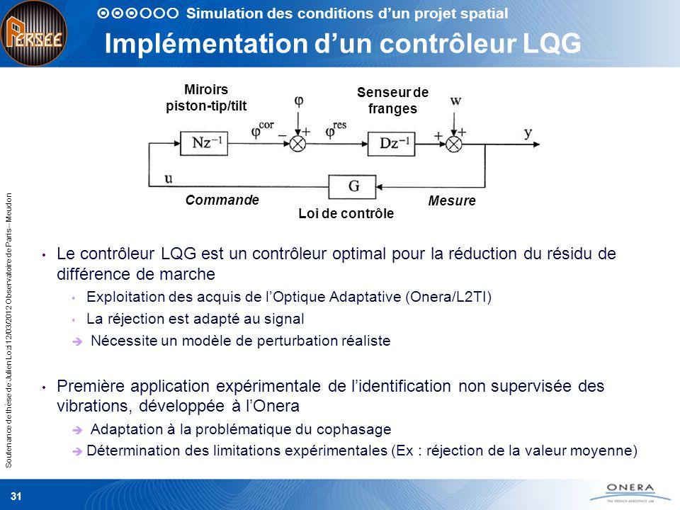 Implémentation d'un contrôleur LQG