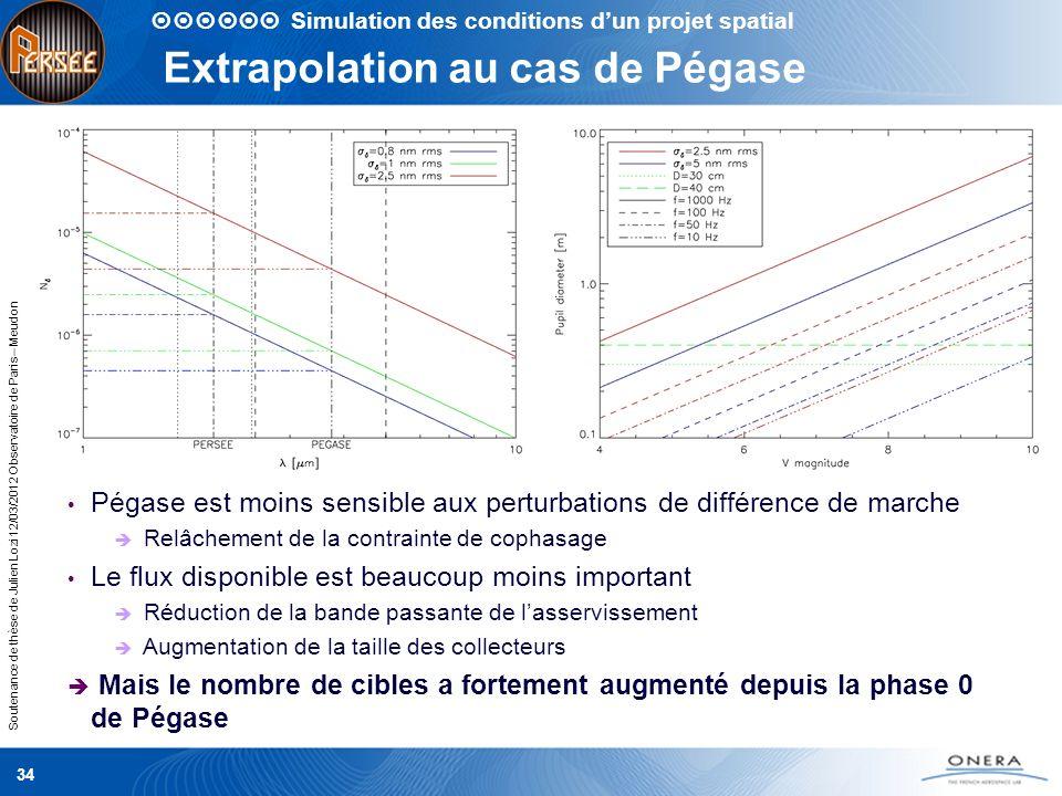 Extrapolation au cas de Pégase