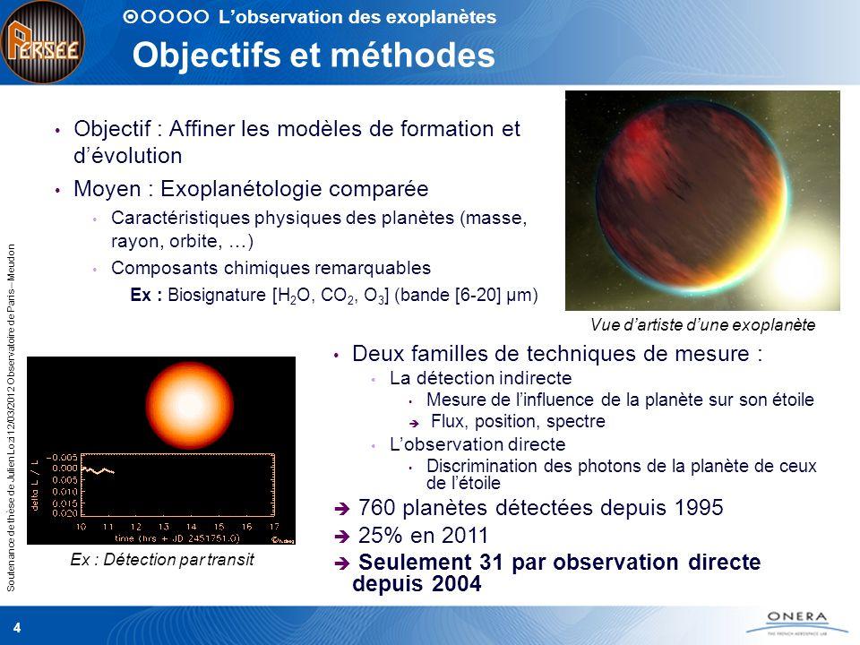  L'observation des exoplanètes