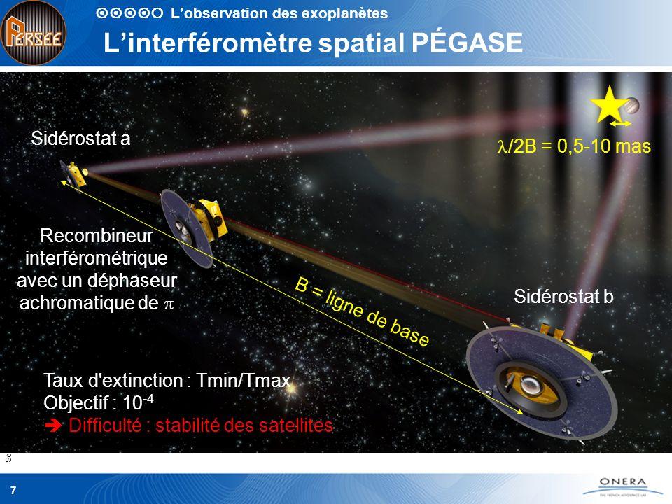 L'interféromètre spatial PÉGASE