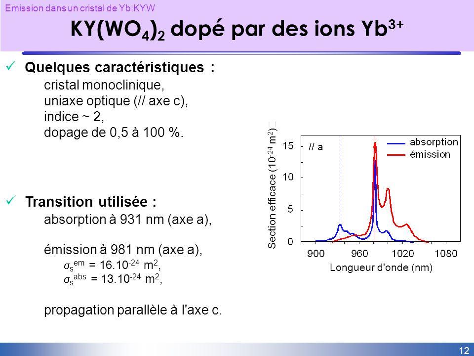 KY(WO4)2 dopé par des ions Yb3+