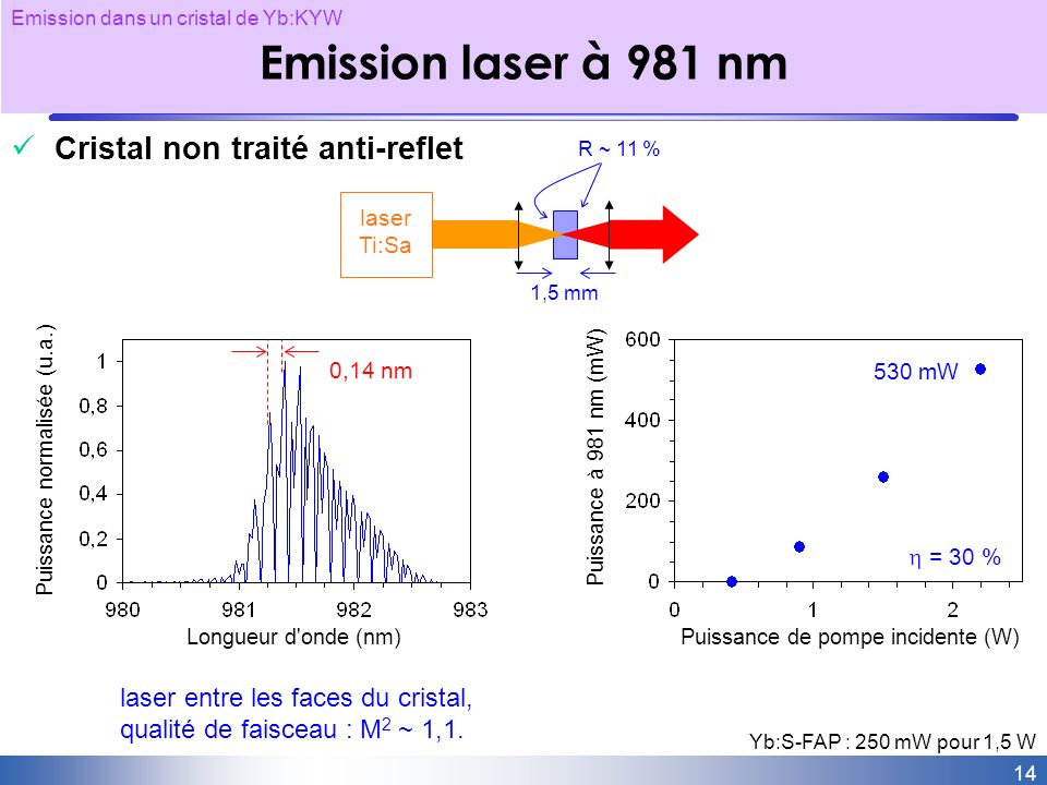 Emission laser à 981 nm Cristal non traité anti-reflet