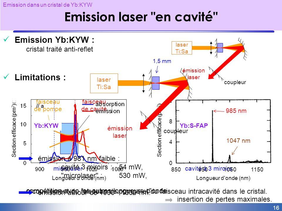 Emission laser en cavité