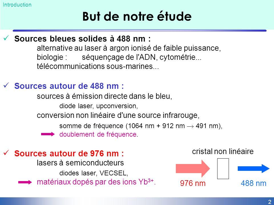 But de notre étude Sources bleues solides à 488 nm :