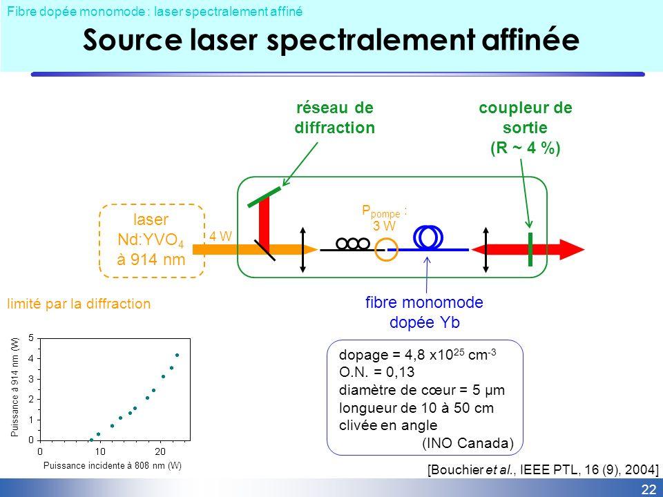 Source laser spectralement affinée