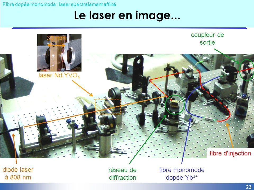 Le laser en image... laser Nd:YVO4 30 mm coupleur de sortie réseau de