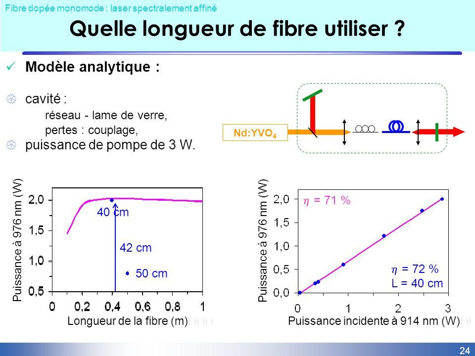 Quelle longueur de fibre utiliser