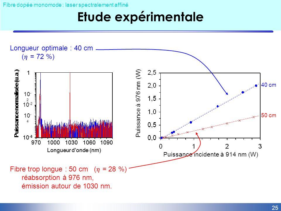 Etude expérimentale Longueur optimale : 40 cm (h = 72 %)