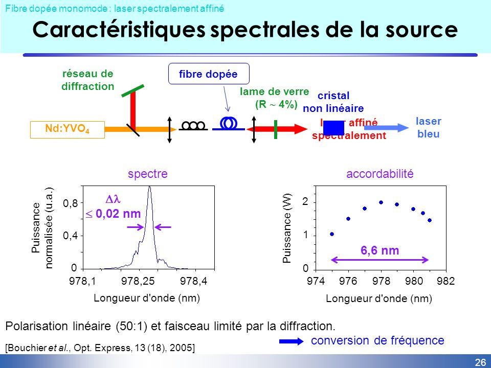 Caractéristiques spectrales de la source